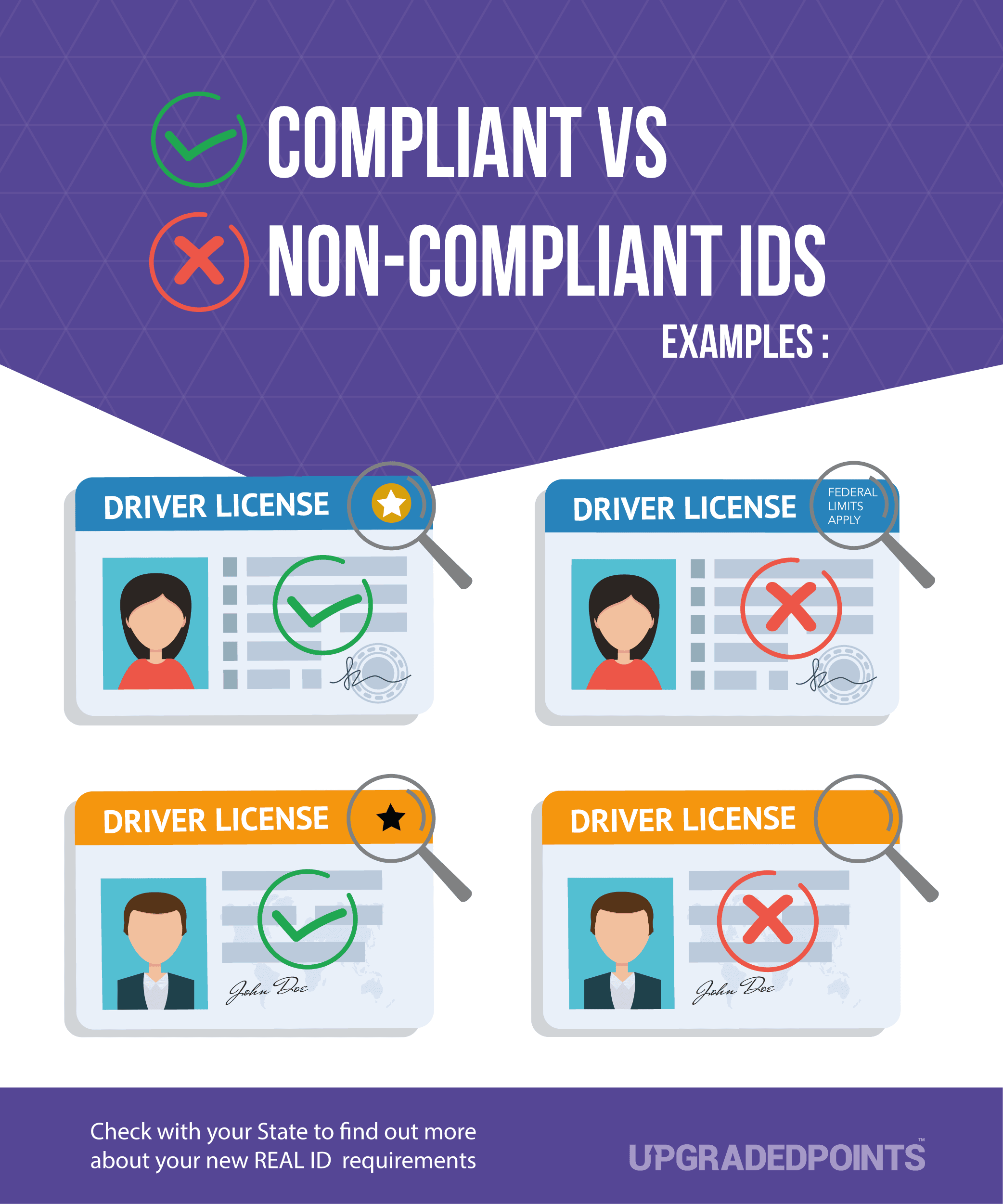 Real-ID-Compliant-v-Non-Compliant-ID-Examples